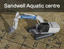 Sandwell Aquatic Centre